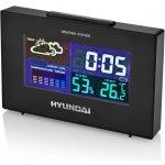 Hyundai WS 2020 recenze