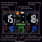 La Crosse Technology WS 6828 BKS recenze
