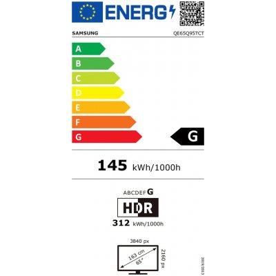 Samsung QE65Q95TCTXXH recenze